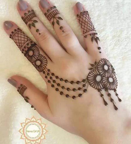 New Stylish Arabic Hands Mehndi Designs for Beginners 2016 2017 | PakistaniLadies.Com