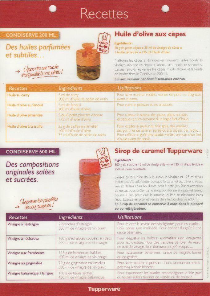 Fiche recette Condiserves Tupperware