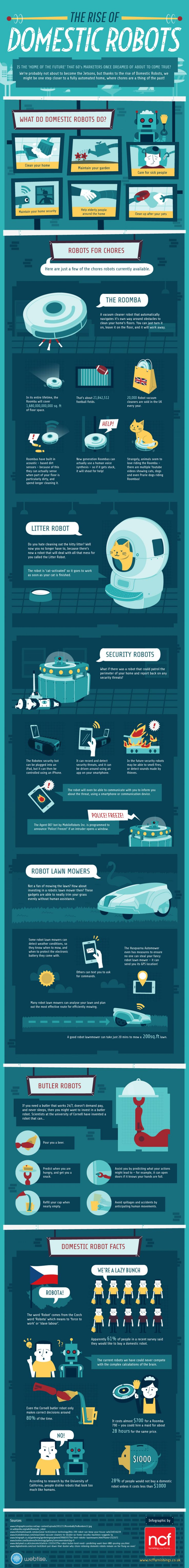 The rise of domestic robots. (More design inspiration at www.aldenchong.com) #infographic