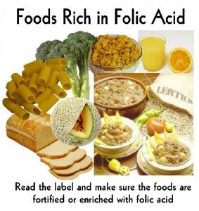 What is folic acid?  Folic acid (folate) is a vitamin and is needed to make new cells in the body. Pregnant women in particular need a good supply of folic acid, which is used by the developing baby. The very early stages of pregnancy are crucial in the need for folic acid. This is why folic acid supplements are recommended for women planning a pregnancy. Many foods contain folic acid, including vegetables such as spinach, sprouts, broccoli, green beans, and potatoes.