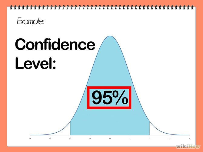 how to create confidence interval