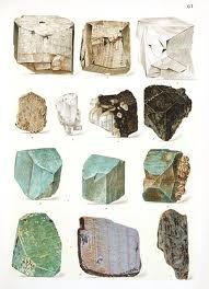 Vintage mineral poster