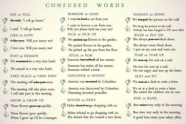 Confused Words / Mistakes