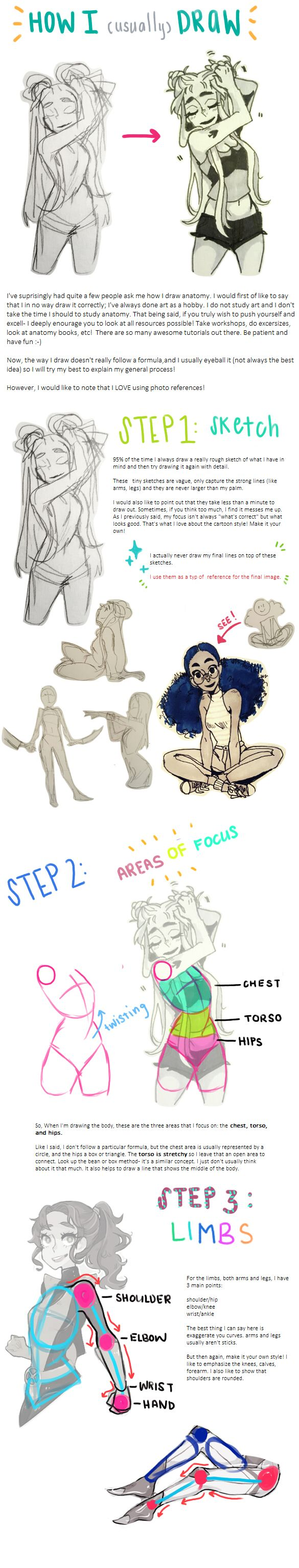 This is so helpful! From brittsart Body drawing figure steps limbs