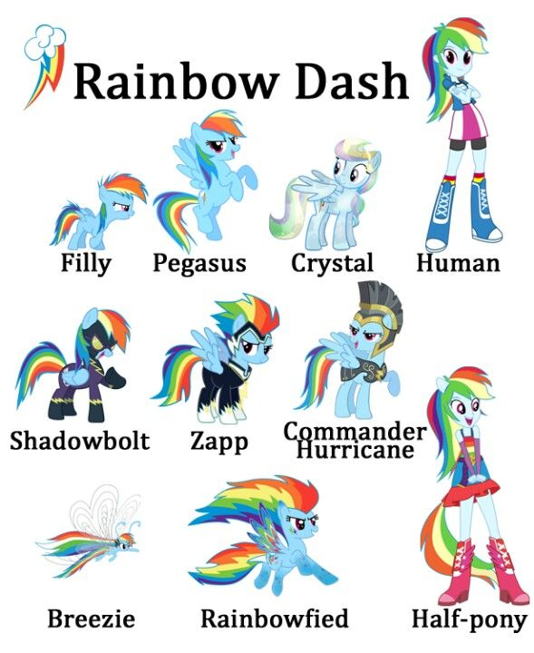 I personally like rainbow dash as a shadow bolt...but that was before I loved the movie...yay?