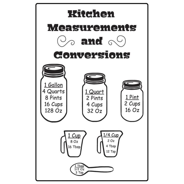 Download Freebie~Kitchen Measurements SVG File | Kitchen ...