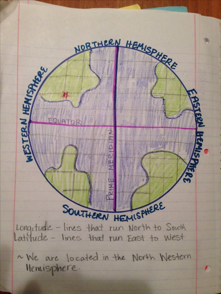Longitude and Latitude, hemispheres. 5th grade Science journaling