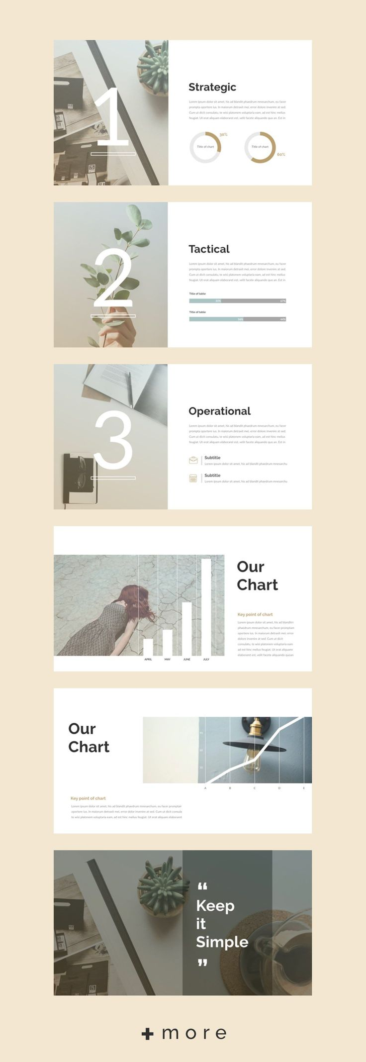 Presentation template: simple business planning #keynote #ppt #marketing