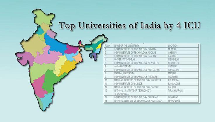 Top 15 Universities in India