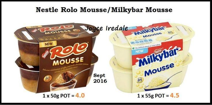 Rolo Cakes Slimming World