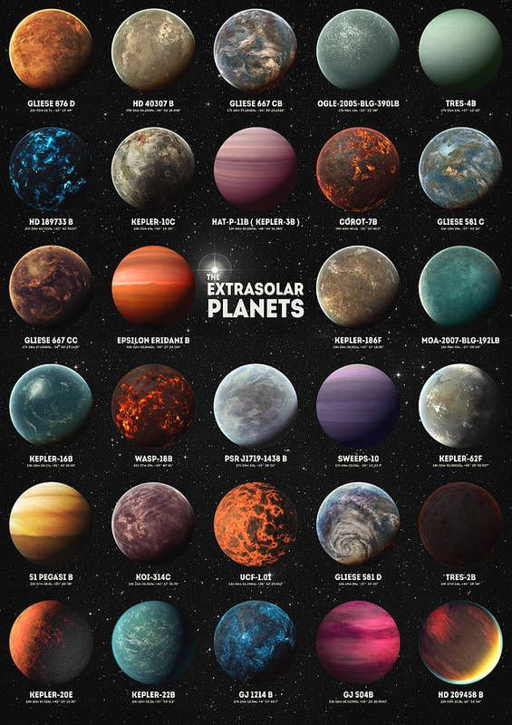 exoplanets poster by zapista ou in 2021 solar system on office wall colors 2021 id=88868