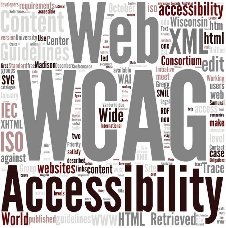 What is Website Accessibility? website accessibility, accessibility, web accessibility, empire designs, blog