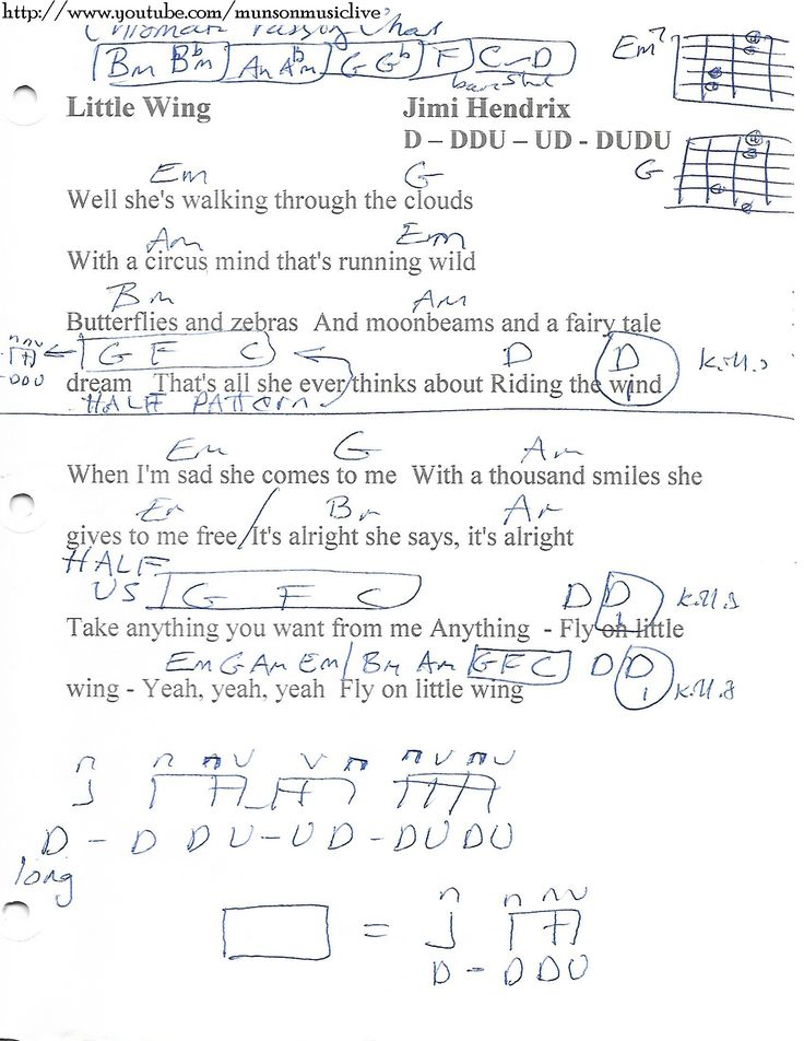 394 best Sheet music images on Pinterest | Guitar classes, Guitar ...