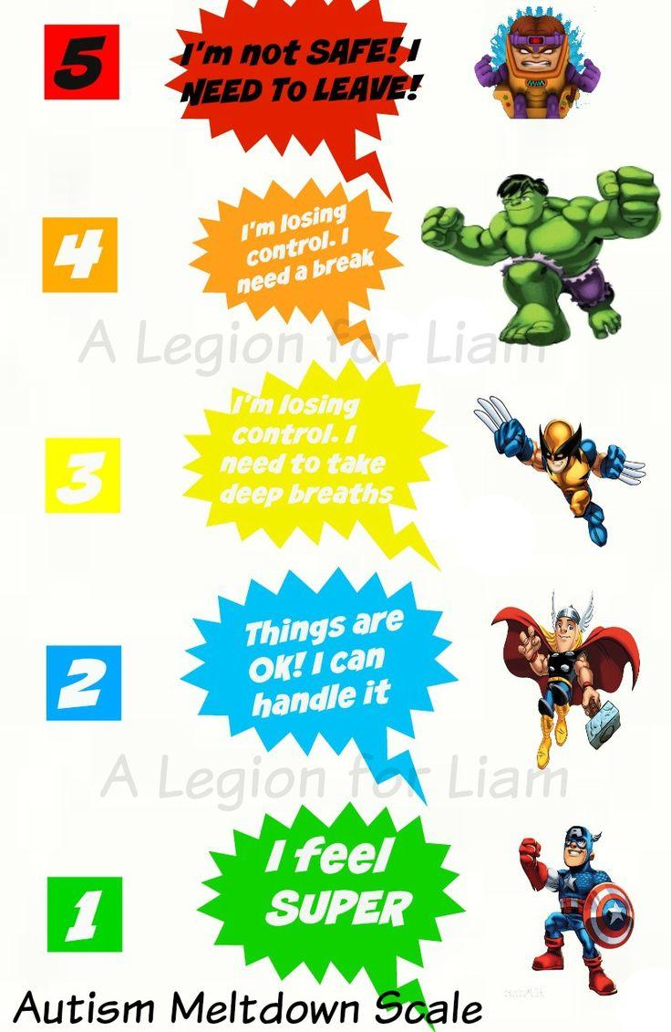 #autism #meltdown #superhero scale