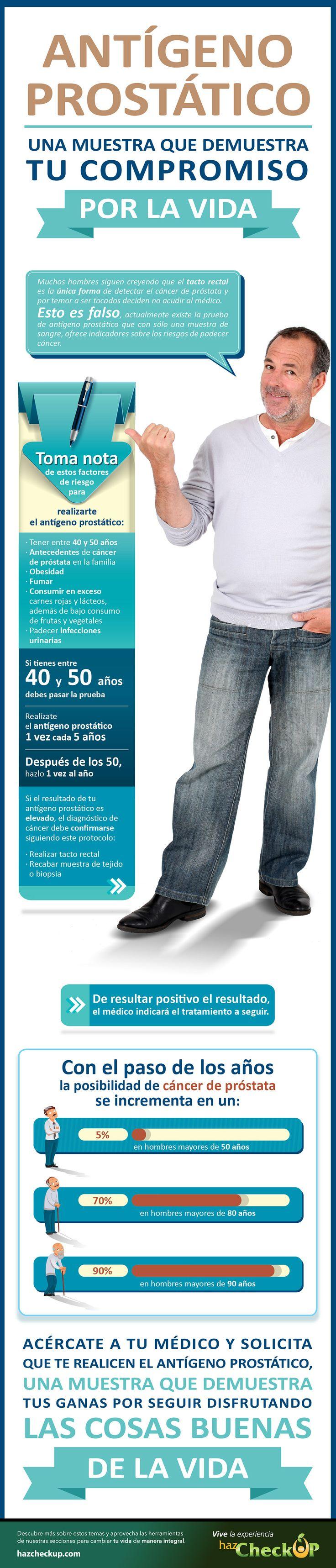 Cancer de próstata: síntomas, tratamientos #care #health #salud #infografía…