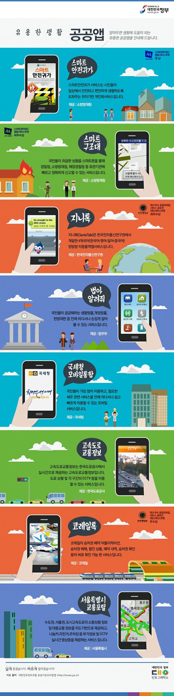 생활 속 유용한 공공앱에 관한 인포그래픽
