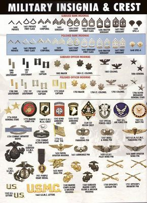 military insignia - Google Search