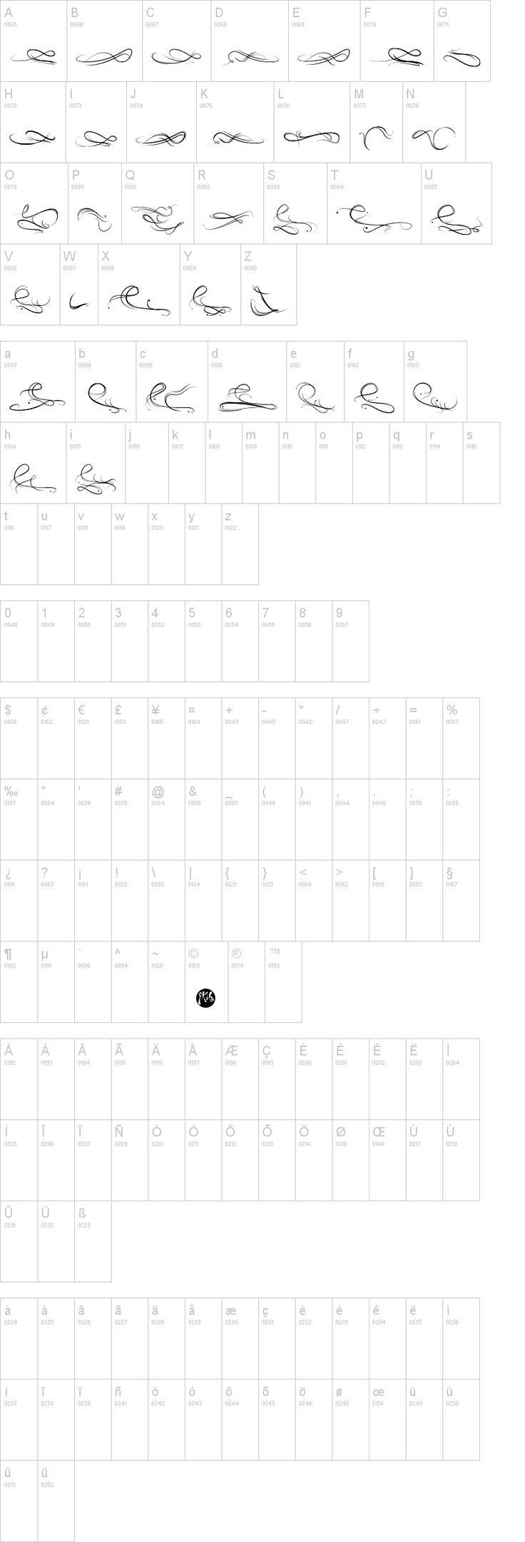 Eau de rose - shape dingbat | Dingbat fonts, Fonts, New fonts