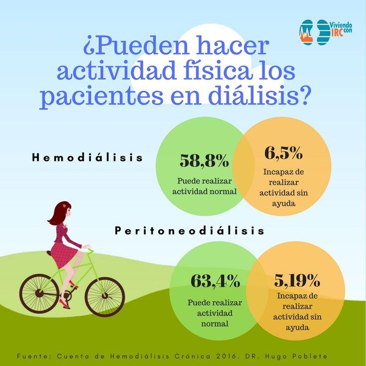 actividad física salud renal estadísticas IRC ERC diálisis