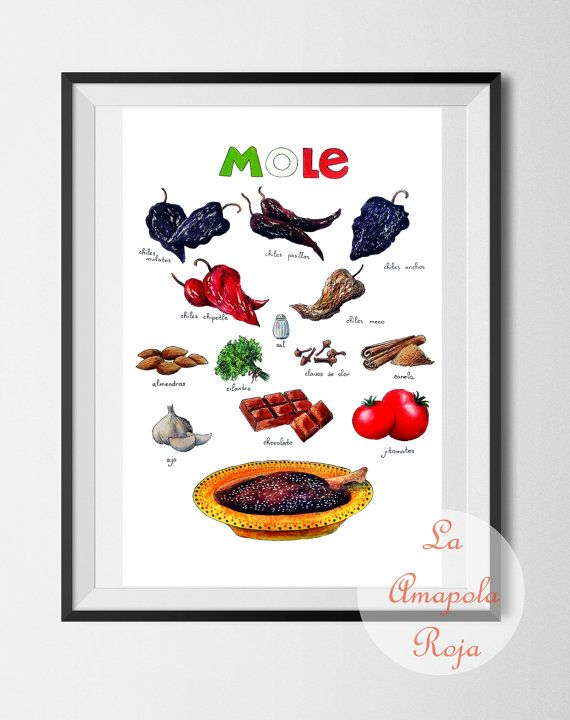 Recipe kitchen decor, art print unframed, Mexican food, kitchen decor, housewarming gift, gift for foodie, gift for chef