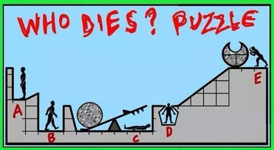 Riddle: Who dies? Puzzle