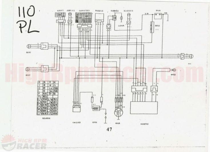 Kazuma 110cc Quad Wiring Diagram And 110Cc Chinese Atv | my ... on