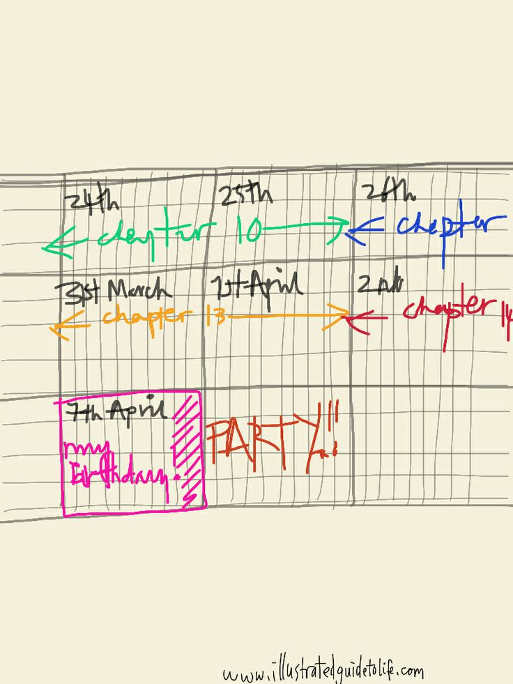 Commit #2: A killer deadline (and a schedule)* * *Timetable or schedule for novel-writing & editing nanowrimo-style; ending in a party   http://illustratedguidetolife.com/2014/03/17/the-power-of-a-deadline/