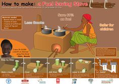 how to make a more efficient stove