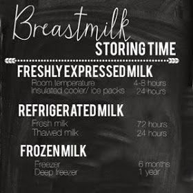 Morrissey Made: How to store Breastmilk