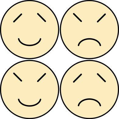 Čtyři temperamenty (flegmatik, cholerik, sangvinik, melancholik)