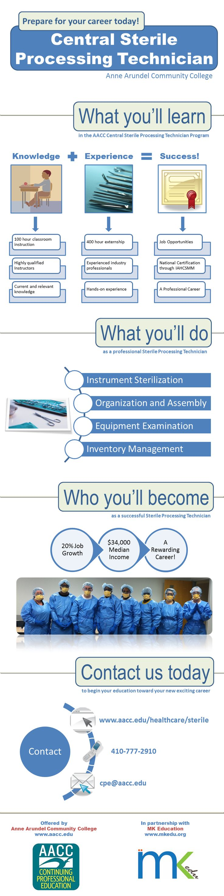 Central sterile processing technicianthis is what im
