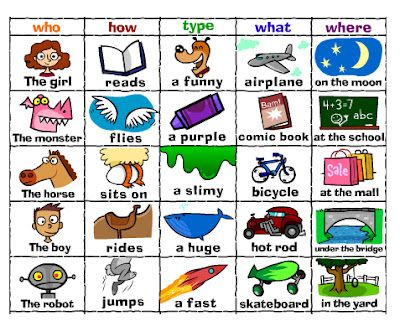 Silly Sentences-  This is a great site from Reading Rainbow.  Just click on a button  from each row to make a silly sentence.  Once you complete your sentence, it is read aloud to you!