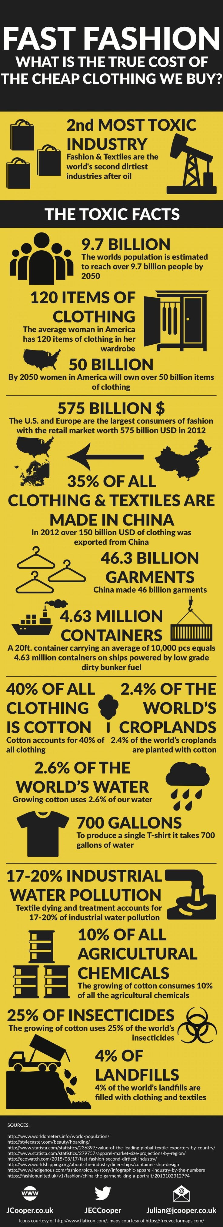 Fast Fashion Toxic Facts Infographic