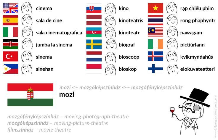 mozi – cinema mozi <– mozgóképszínház <– mozgófényképszínház https://dailymagyar.wordpress.com/2016/02/27/mozgofenykepszinhaz/ #Hungarian #cinema