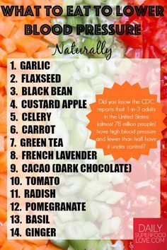 What to Eat to Lower Blood Pressure – 14 Foods You Need in Your Pantry!                                                                                                                                                                                 More