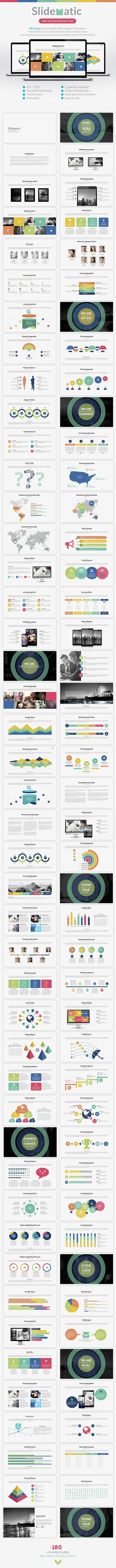 Slidematic | Powerpoint Presentation (Powerpoint Templates)