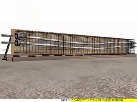 Post tensioning Beams   Animation video   Civil Engineering Discoveries