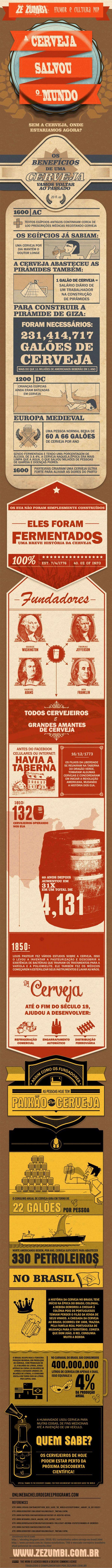 A história da cerveja [infográfico]