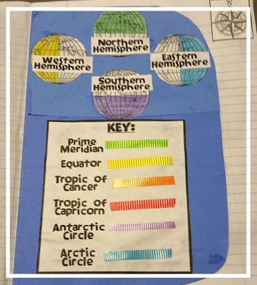 Interactive notebook for social studies and geography! Practice the hemispheres and map keys!