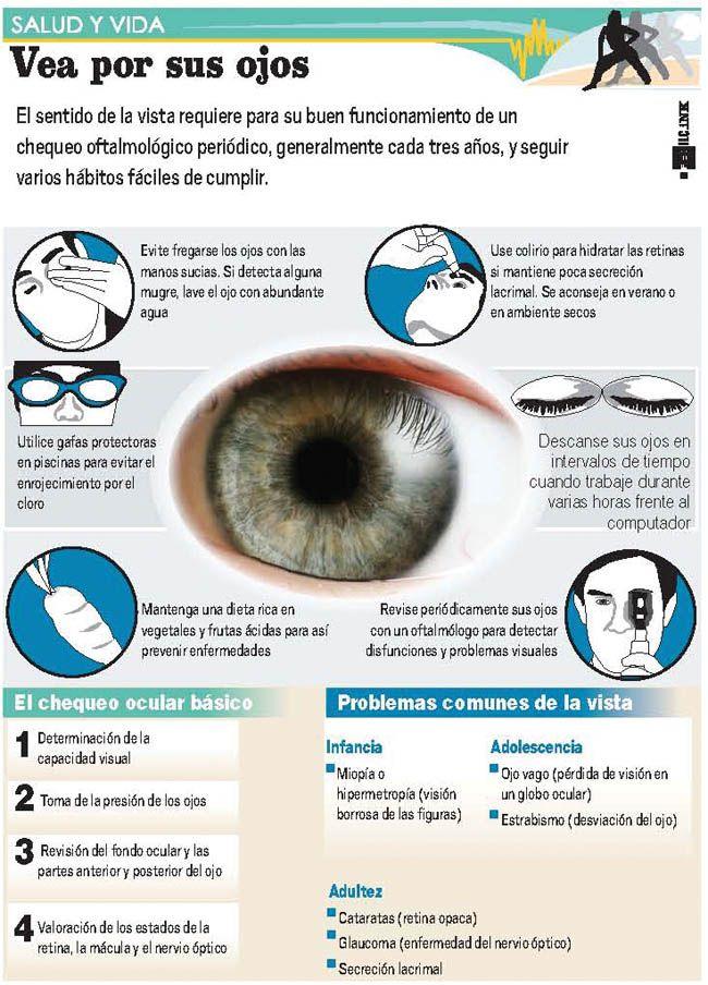El sentido de la vista #infografia #infographic #health