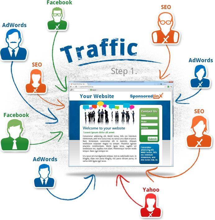 Best BC Marketing Strategies Images On   Marketing