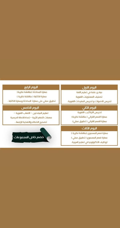Pin By Alaq Edu 21 On مهارات تطبيقية في تعليم العربية للناطقين بغيرها In 2020 Gubi Aip Abi