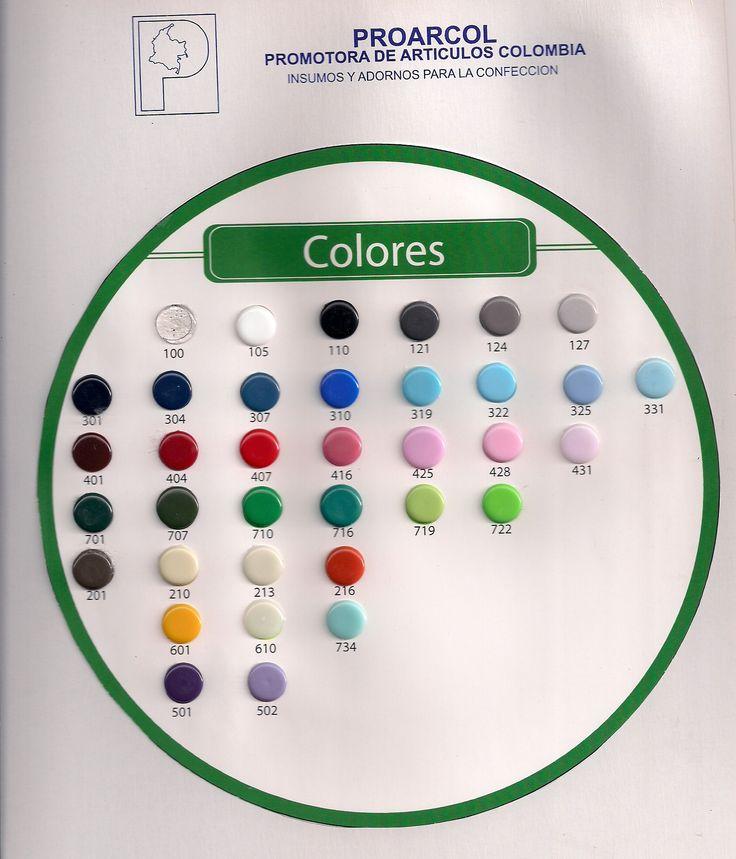 Broches Plasticos. http://www.proarcol.com/