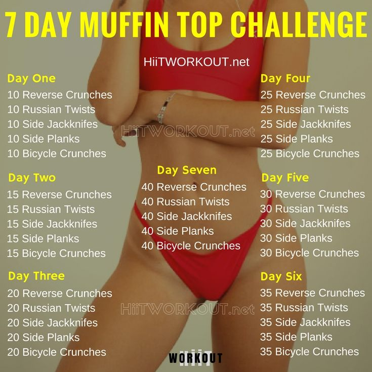 7 day muffin top challenge