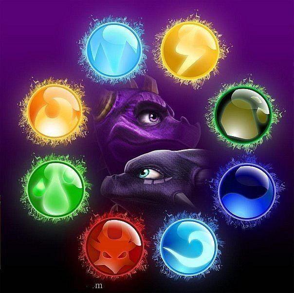 Spyro & Cynder
