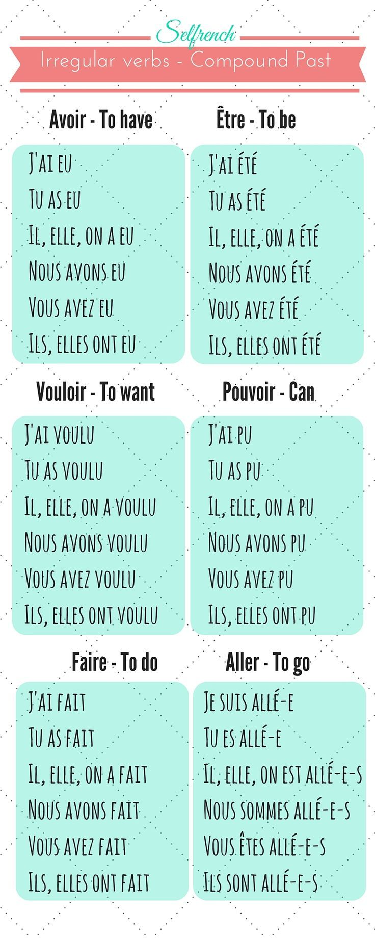 French Numbers 1-100 Skype Lesson