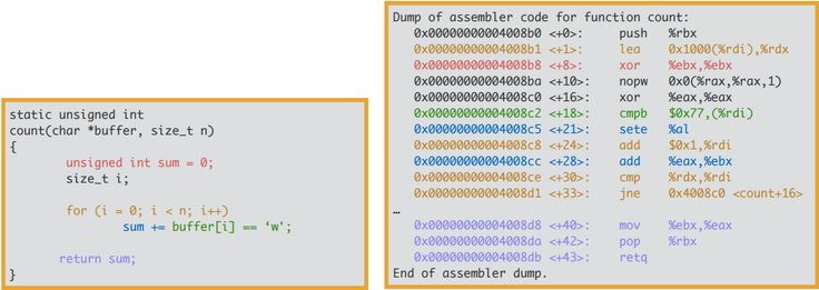 Optimizations and their impact on Debuggers