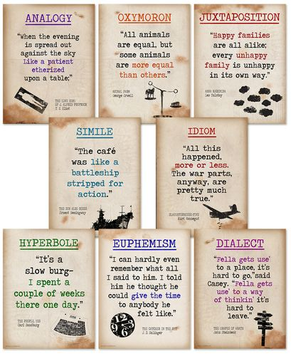 New Literary Terms Quote Poster Set Featuring Analogy, Oxymoron, Juxtaposition, Simile, Idiom, Hyperbole, Euphemism and Dialect. Educational Art Prints