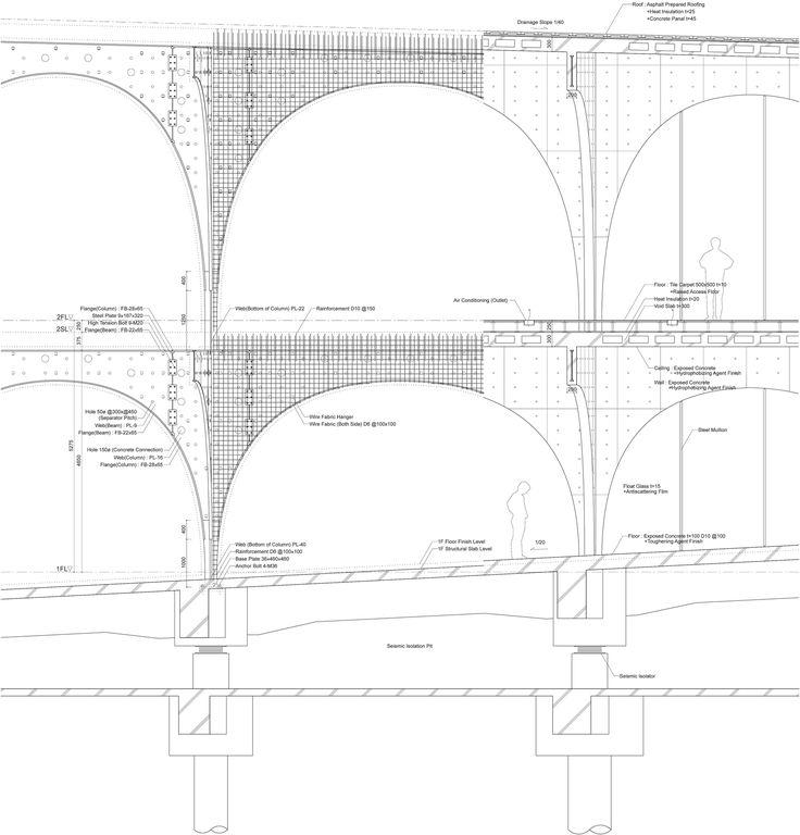 Circulación y visuales arquitectura japonesa arte academicas