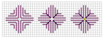 Hydrangea Needlepoint Pattern: Working a Single Flower